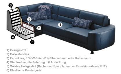 max winzer moebel. Black Bedroom Furniture Sets. Home Design Ideas